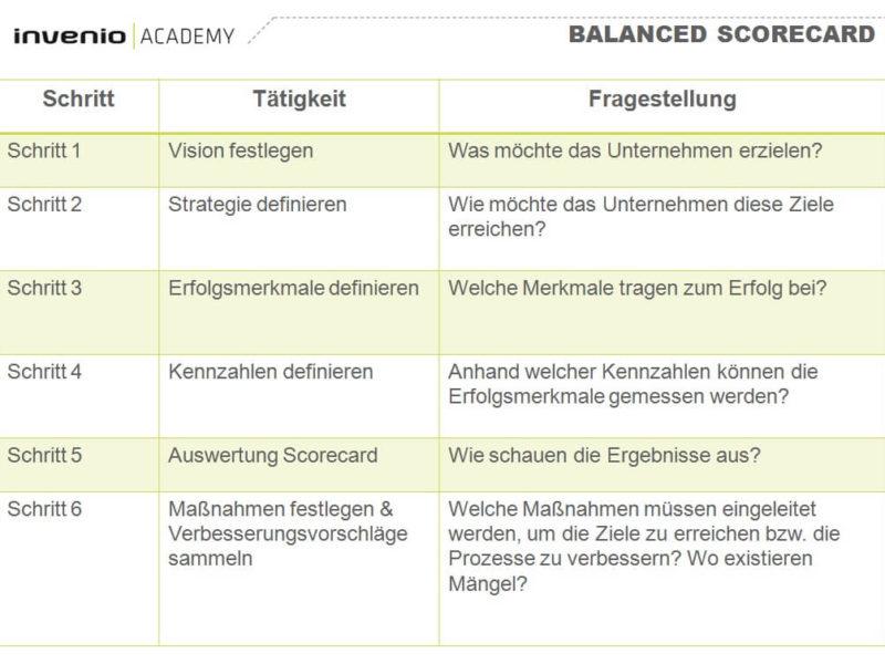 balancedscorecard-1