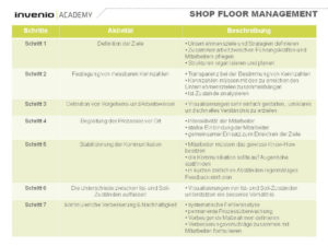 shop floor management